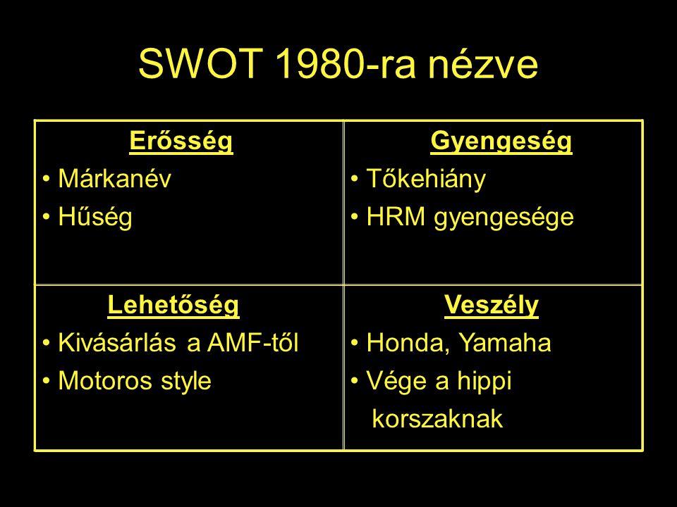 SWOT 1980-ra nézve Erősség Márkanév Hűség Gyengeség Tőkehiány