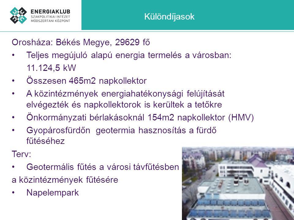 Különdíjasok Orosháza: Békés Megye, 29629 fő. Teljes megújuló alapú energia termelés a városban: 11.124,5 kW.