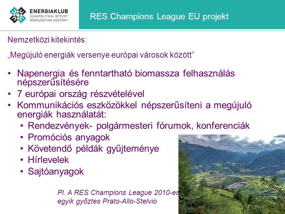 RES Champions League EU projekt