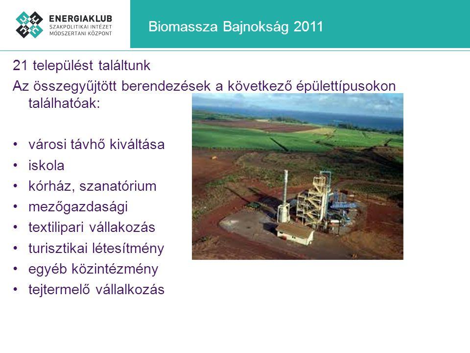 Biomassza Bajnokság 2011 21 települést találtunk. Az összegyűjtött berendezések a következő épülettípusokon találhatóak: