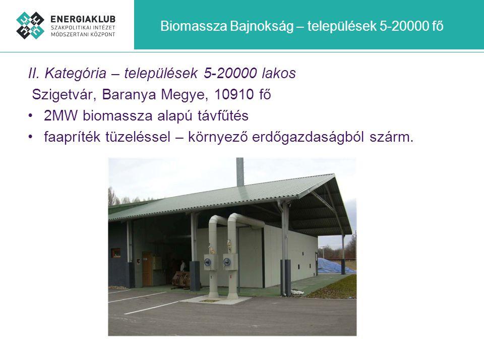 Biomassza Bajnokság – települések 5-20000 fő