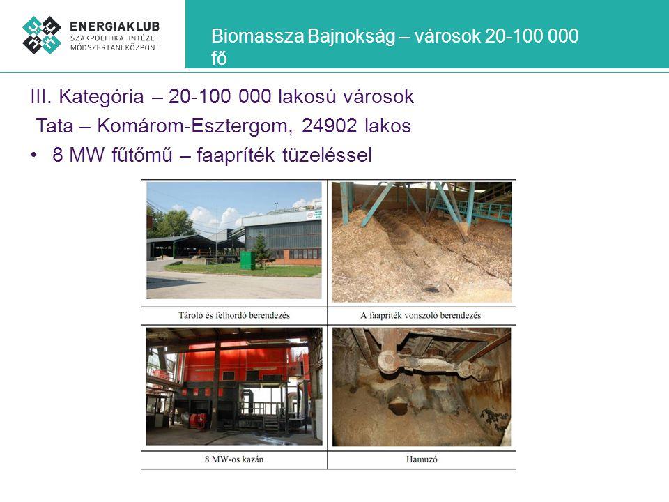Biomassza Bajnokság – városok 20-100 000 fő