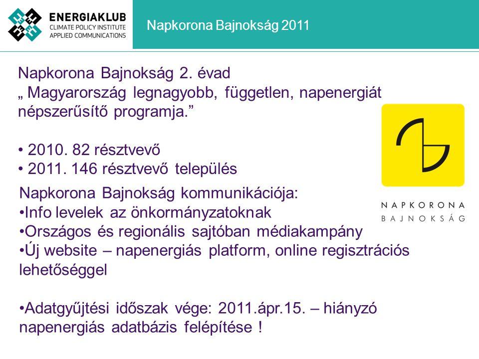 Napkorona Bajnokság 2. évad