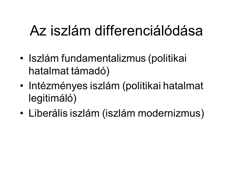 Az iszlám differenciálódása