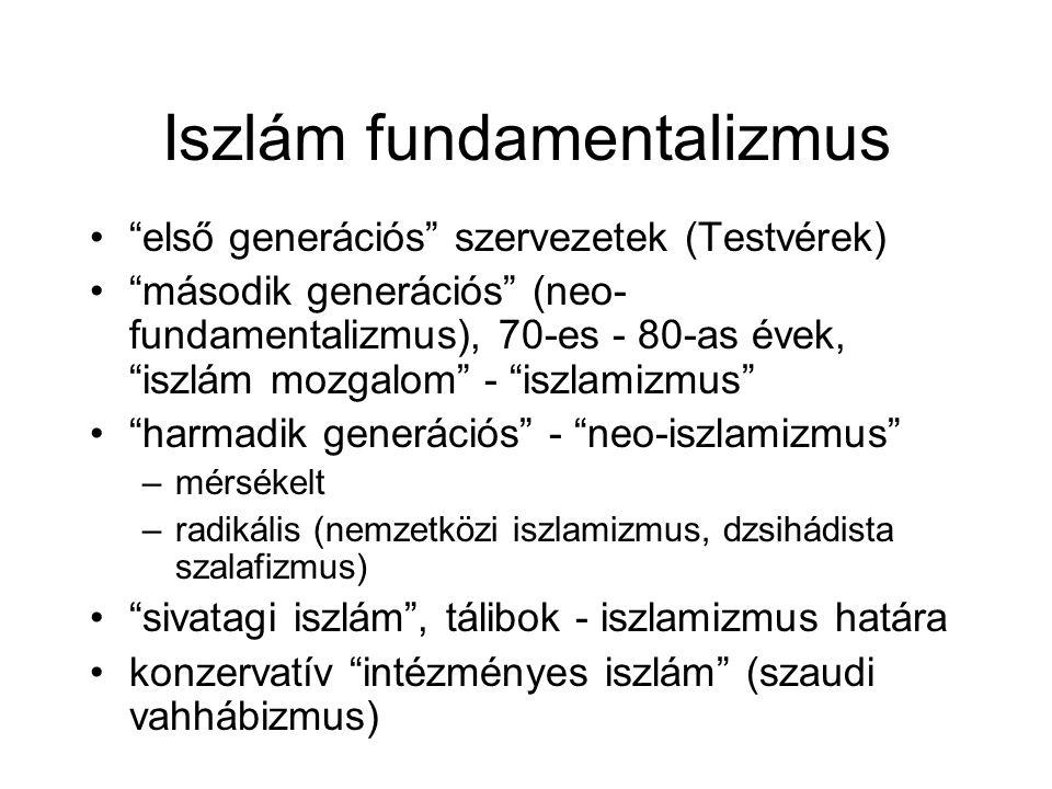 Iszlám fundamentalizmus