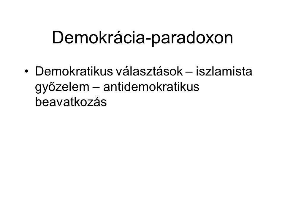 Demokrácia-paradoxon