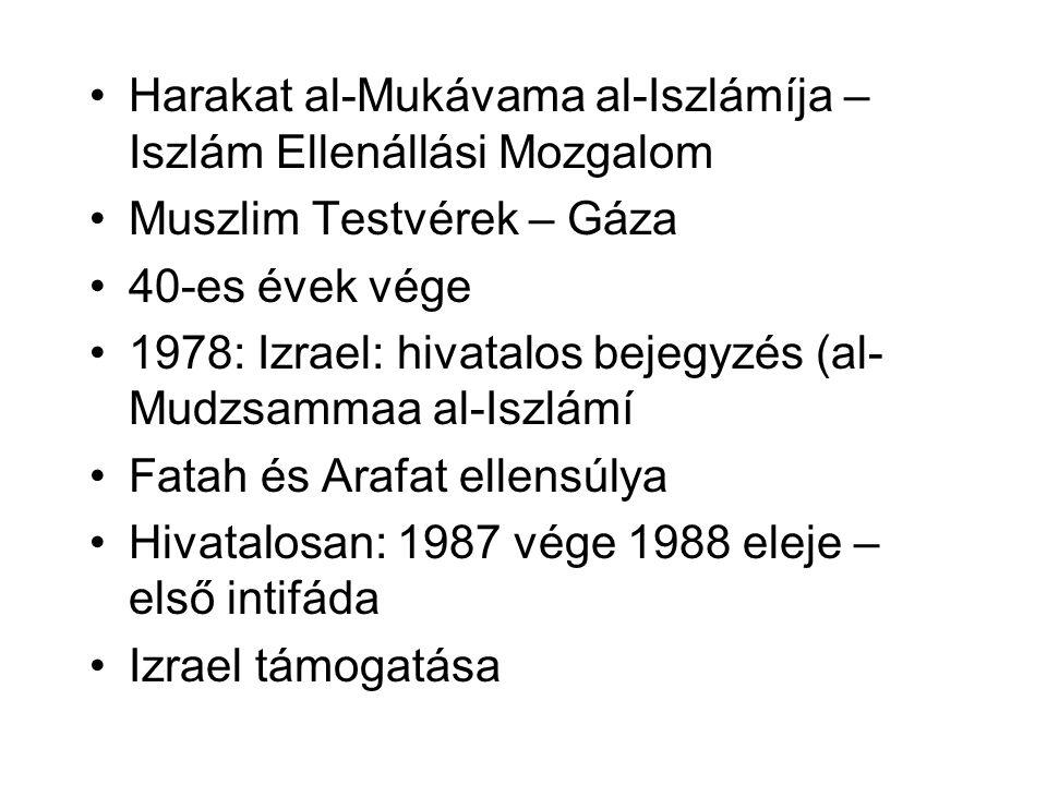 Harakat al-Mukávama al-Iszlámíja – Iszlám Ellenállási Mozgalom