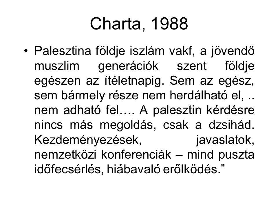 Charta, 1988