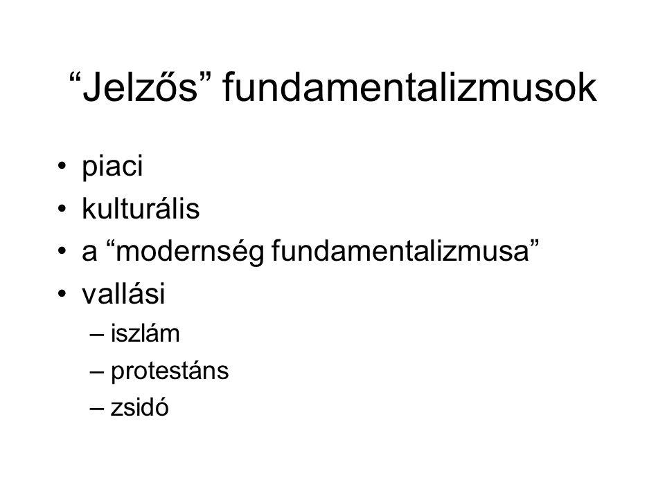 Jelzős fundamentalizmusok