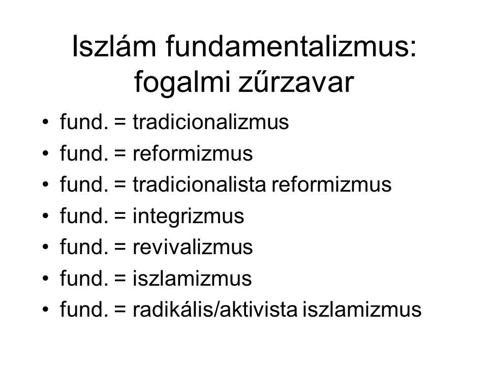 Iszlám fundamentalizmus: fogalmi zűrzavar