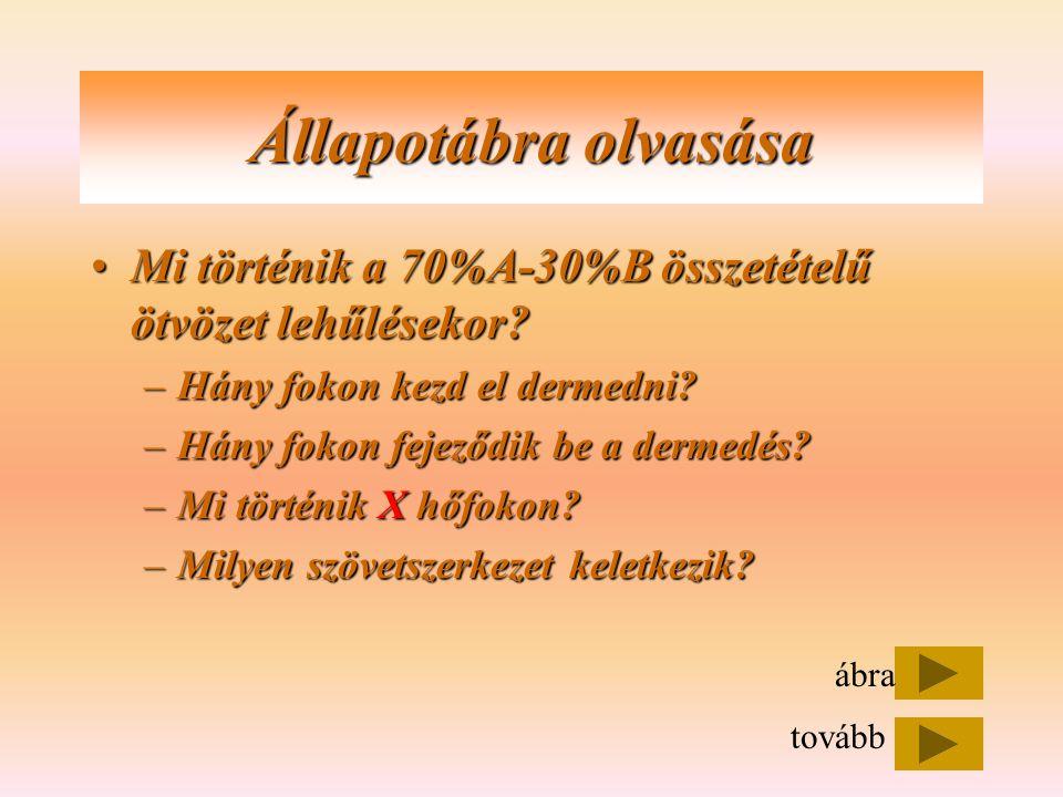 Állapotábra olvasása Mi történik a 70%A-30%B összetételű ötvözet lehűlésekor Hány fokon kezd el dermedni