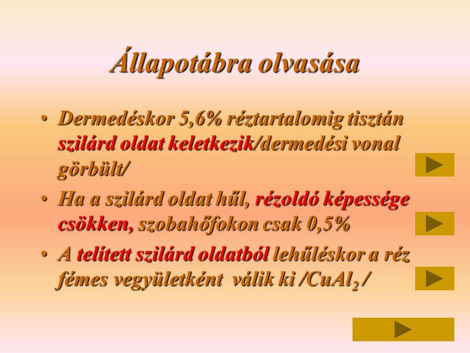 Állapotábra olvasása Dermedéskor 5,6% réztartalomig tisztán szilárd oldat keletkezik/dermedési vonal görbült/