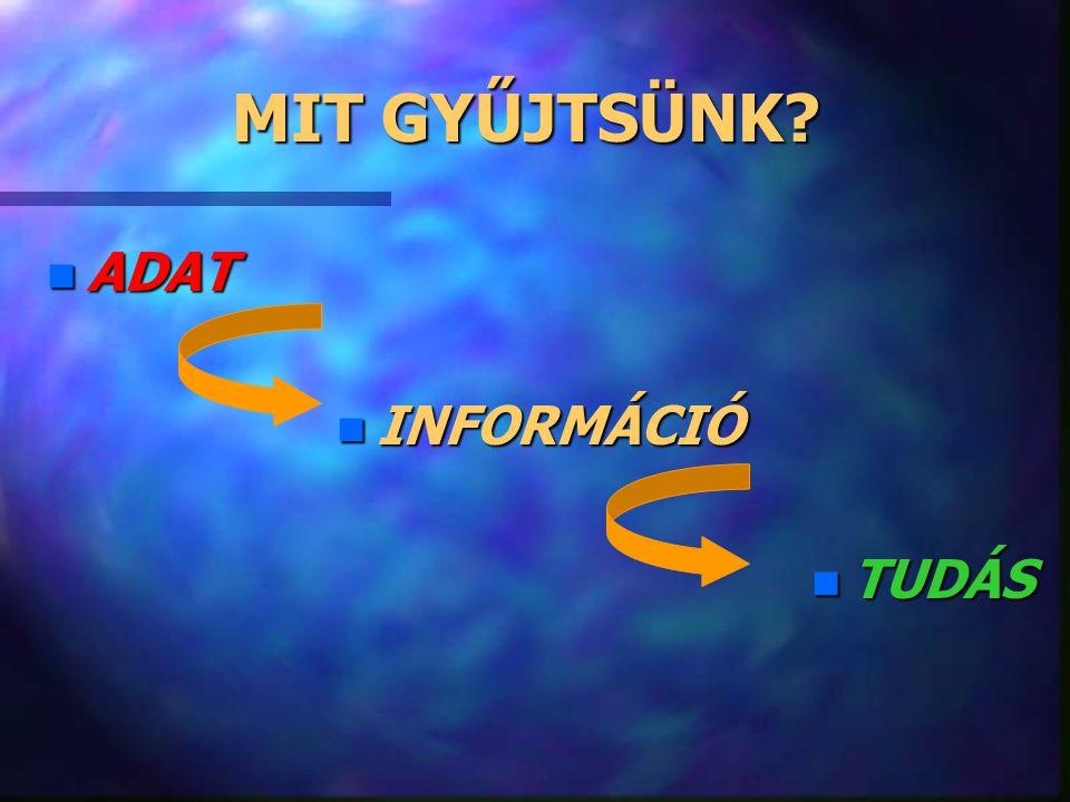 MIT GYŰJTSÜNK ADAT INFORMÁCIÓ TUDÁS