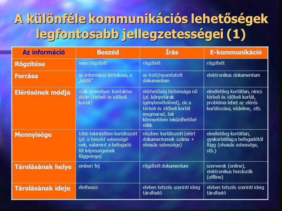 A különféle kommunikációs lehetőségek legfontosabb jellegzetességei (1)