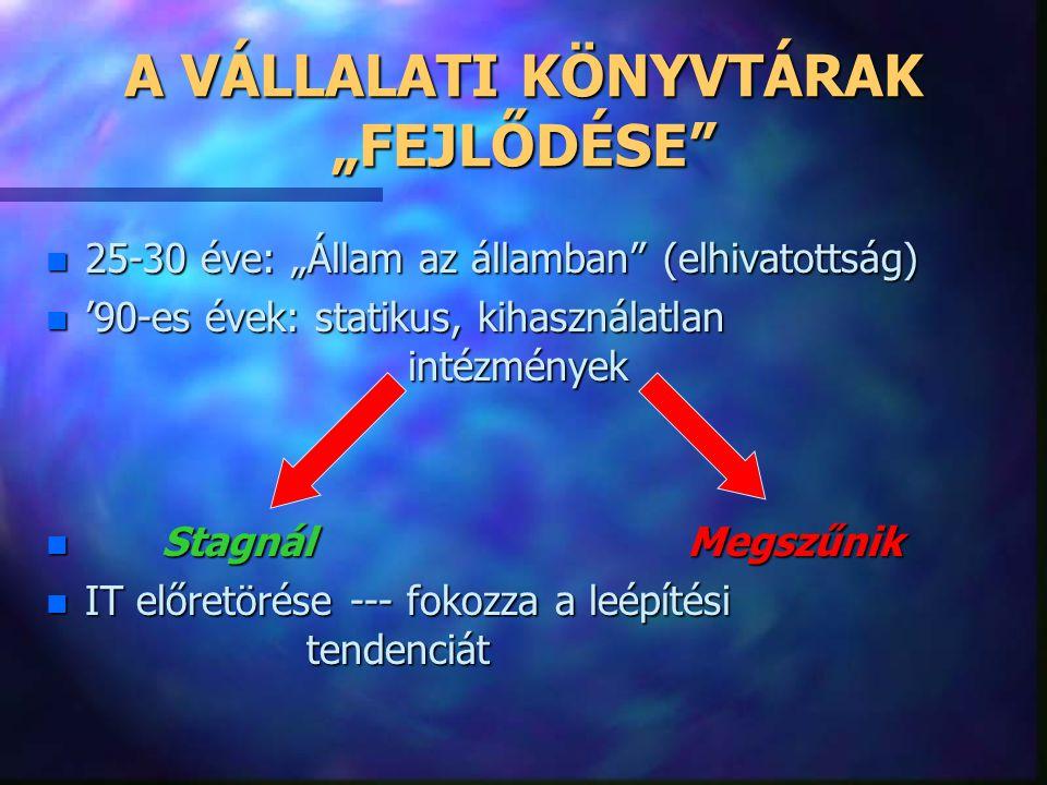 """A VÁLLALATI KÖNYVTÁRAK """"FEJLŐDÉSE"""