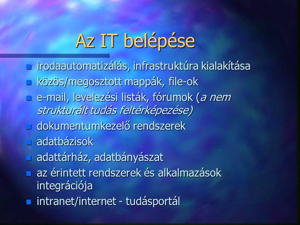 Az IT belépése irodaautomatizálás, infrastruktúra kialakítása