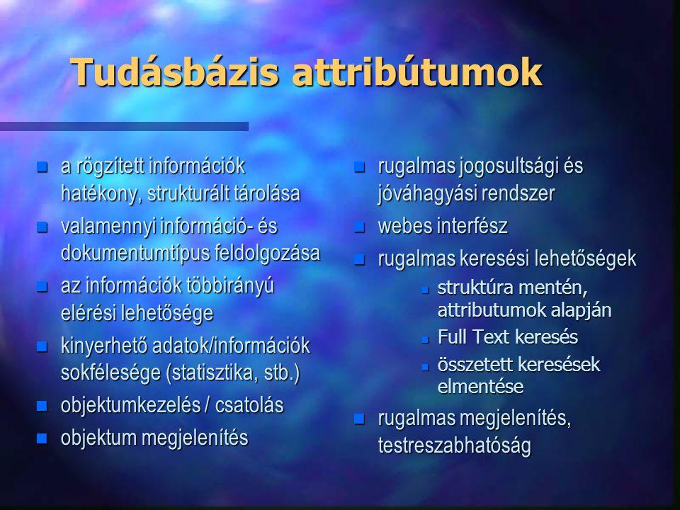 Tudásbázis attribútumok