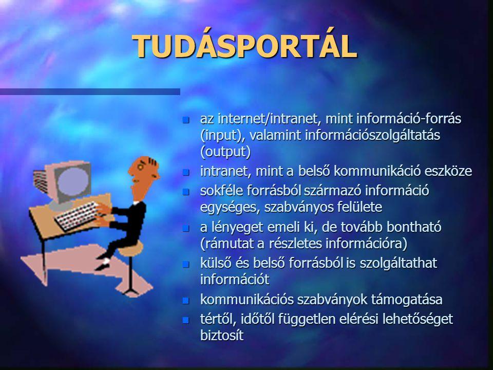 TUDÁSPORTÁL az internet/intranet, mint információ-forrás (input), valamint információszolgáltatás (output)