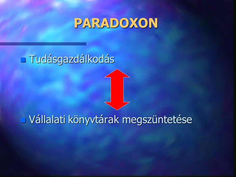 PARADOXON Tudásgazdálkodás Vállalati könyvtárak megszüntetése