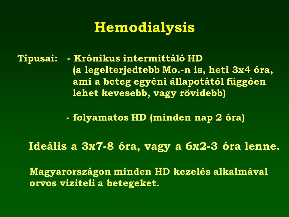 Hemodialysis Ideális a 3x7-8 óra, vagy a 6x2-3 óra lenne.