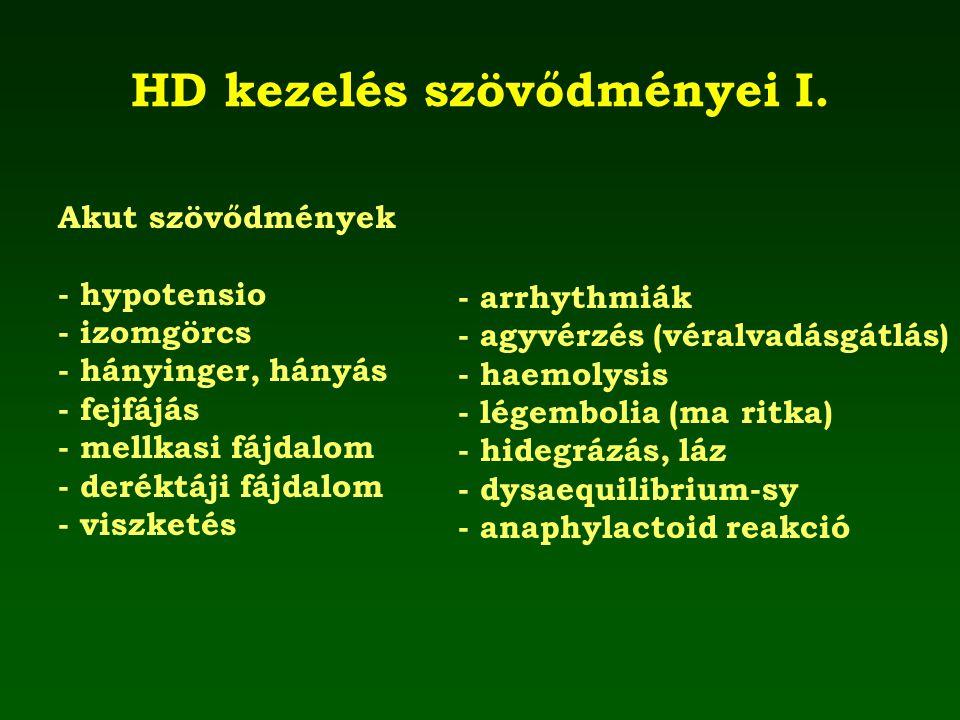 HD kezelés szövődményei I.