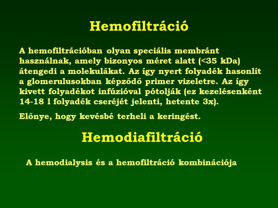 Hemofiltráció Hemodiafiltráció