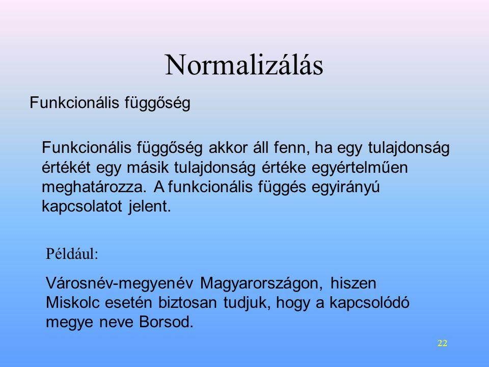 Normalizálás Funkcionális függőség