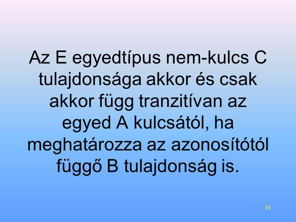 Az E egyedtípus nem-kulcs C tulajdonsága akkor és csak akkor függ tranzitívan az egyed A kulcsától, ha meghatározza az azonosítótól függő B tulajdonság is.