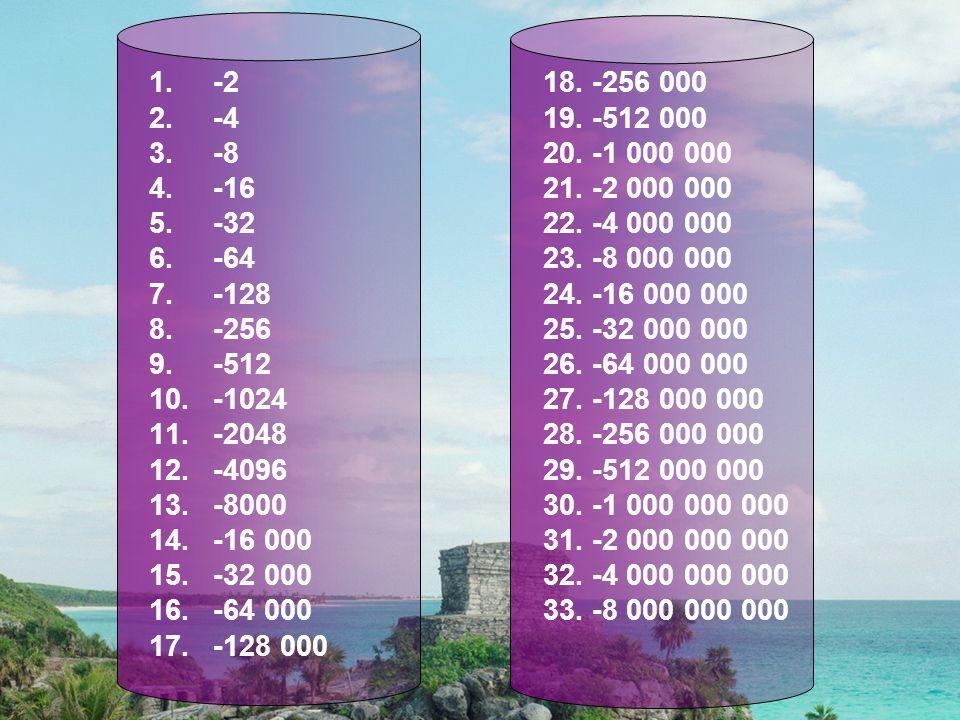 -2 -4. -8. -16. -32. -64. -128. -256. -512. -1024. -2048. -4096. -8000. -16 000. -32 000.