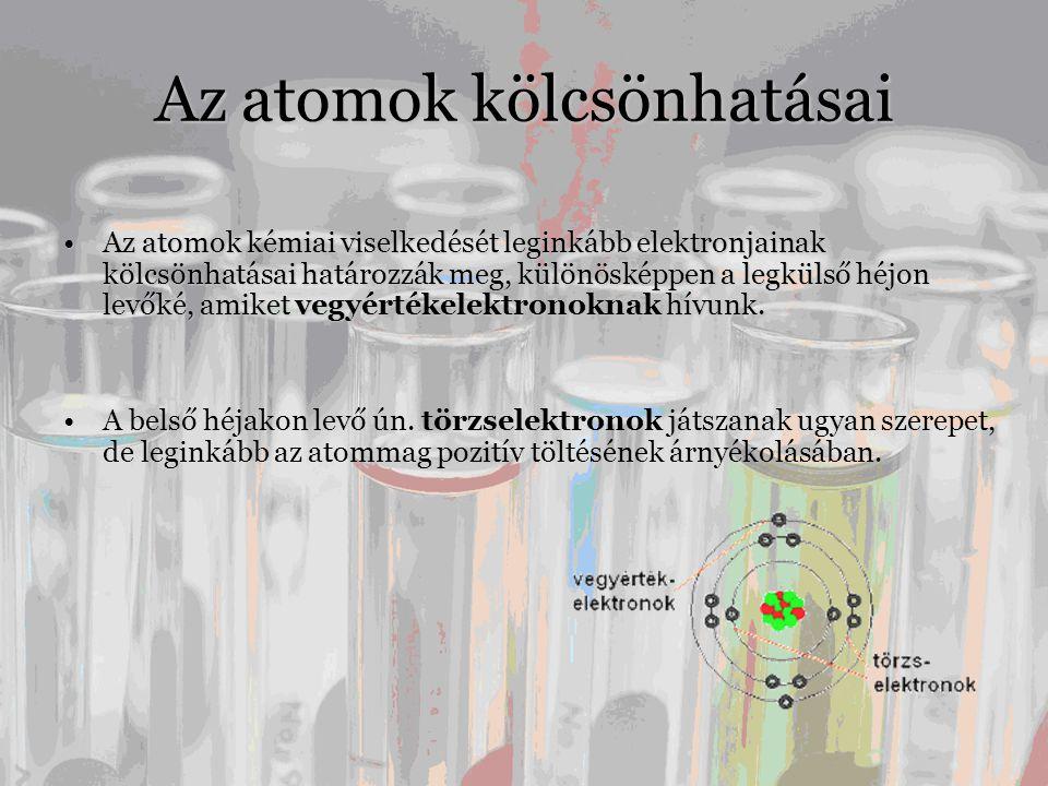 Az atomok kölcsönhatásai