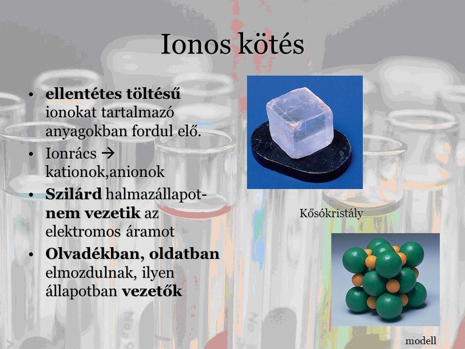 Ionos kötés ellentétes töltésű ionokat tartalmazó anyagokban fordul elő. Ionrács  kationok,anionok.