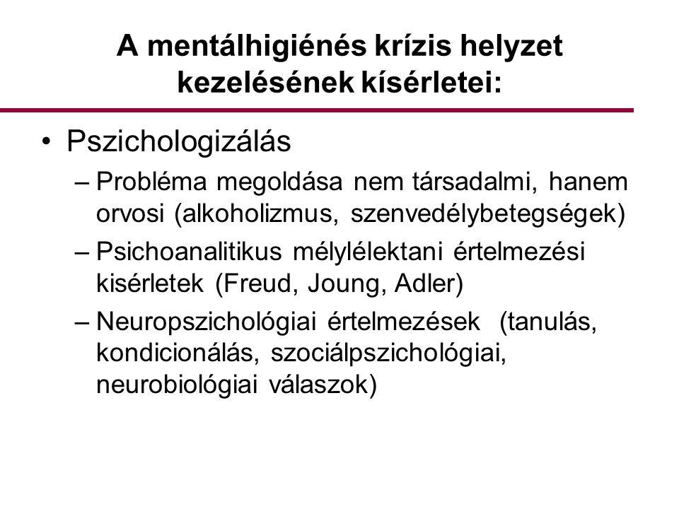 A mentálhigiénés krízis helyzet kezelésének kísérletei:
