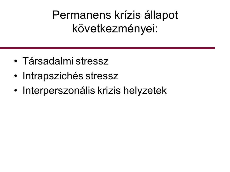 Permanens krízis állapot következményei: