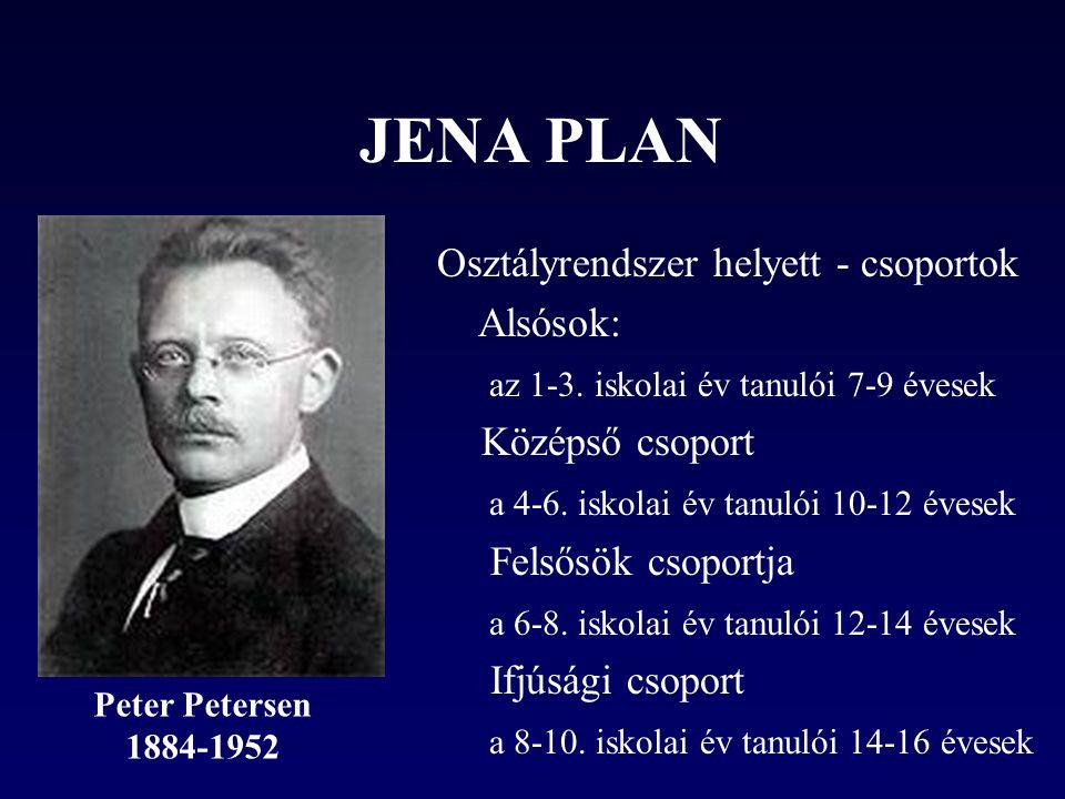 JENA PLAN Osztályrendszer helyett - csoportok Alsósok: