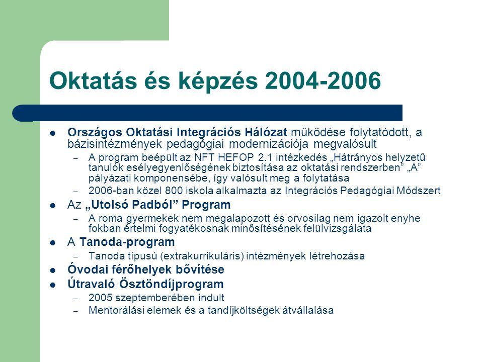 Oktatás és képzés 2004-2006 Országos Oktatási Integrációs Hálózat működése folytatódott, a bázisintézmények pedagógiai modernizációja megvalósult.