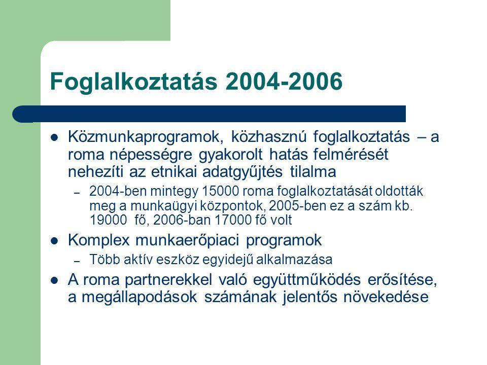 Foglalkoztatás 2004-2006