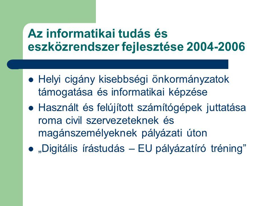 Az informatikai tudás és eszközrendszer fejlesztése 2004-2006