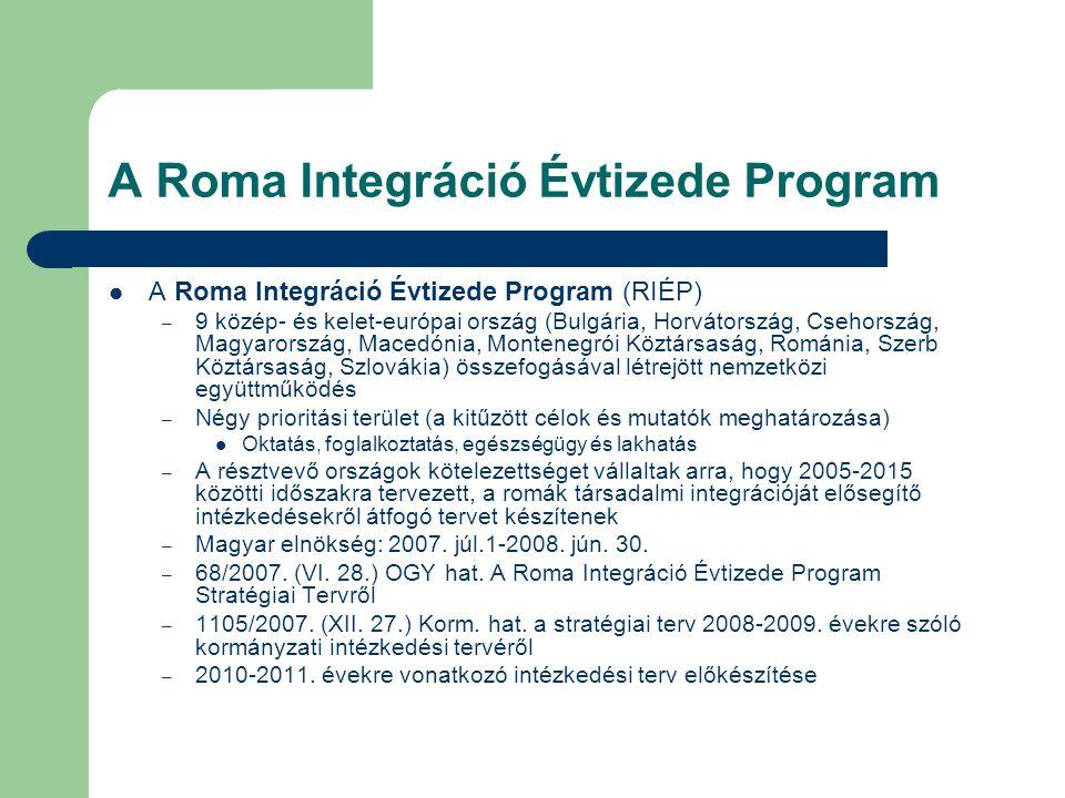 A Roma Integráció Évtizede Program