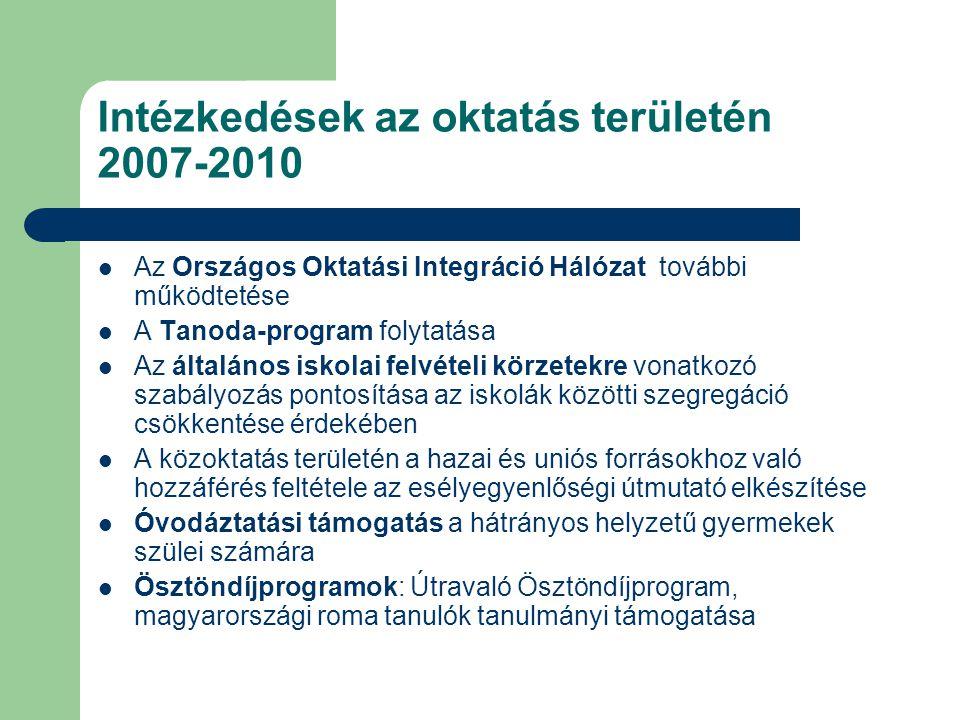 Intézkedések az oktatás területén 2007-2010