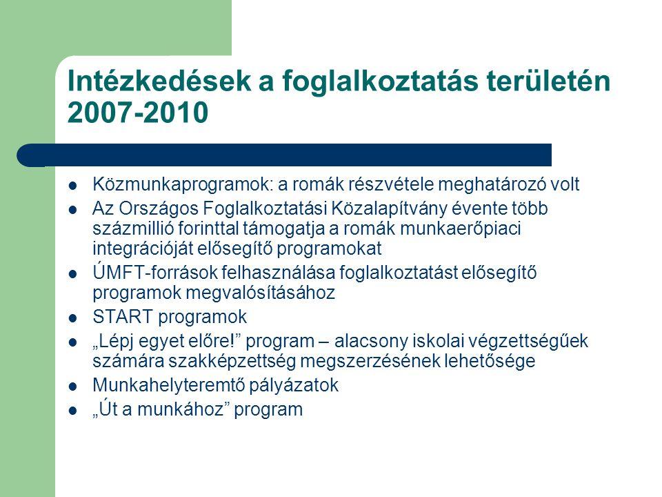 Intézkedések a foglalkoztatás területén 2007-2010