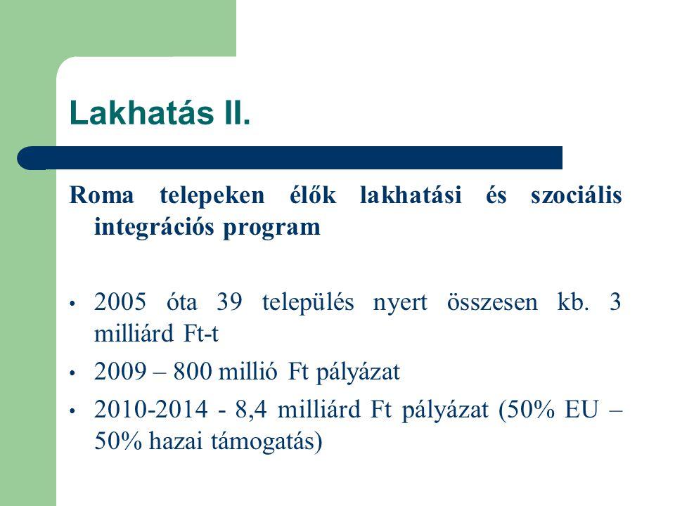 Lakhatás II. Roma telepeken élők lakhatási és szociális integrációs program. 2005 óta 39 település nyert összesen kb. 3 milliárd Ft-t.
