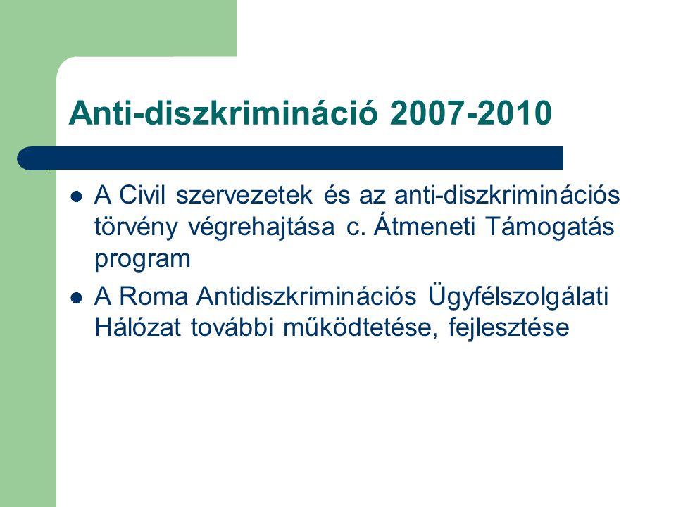Anti-diszkrimináció 2007-2010