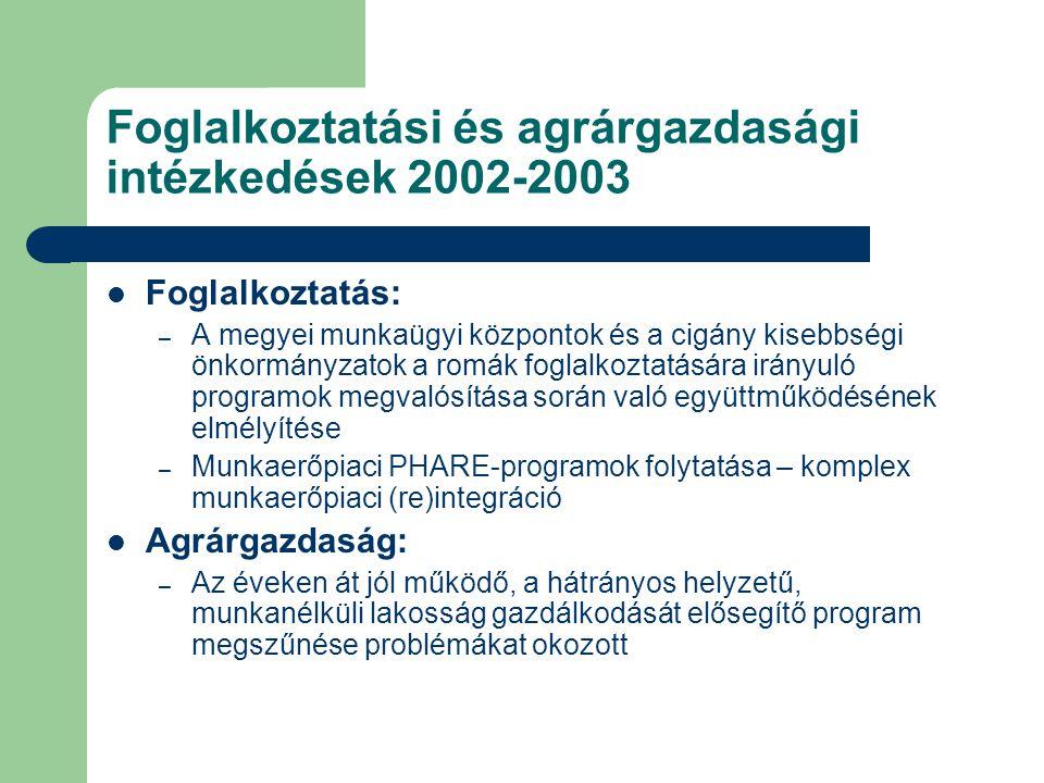 Foglalkoztatási és agrárgazdasági intézkedések 2002-2003