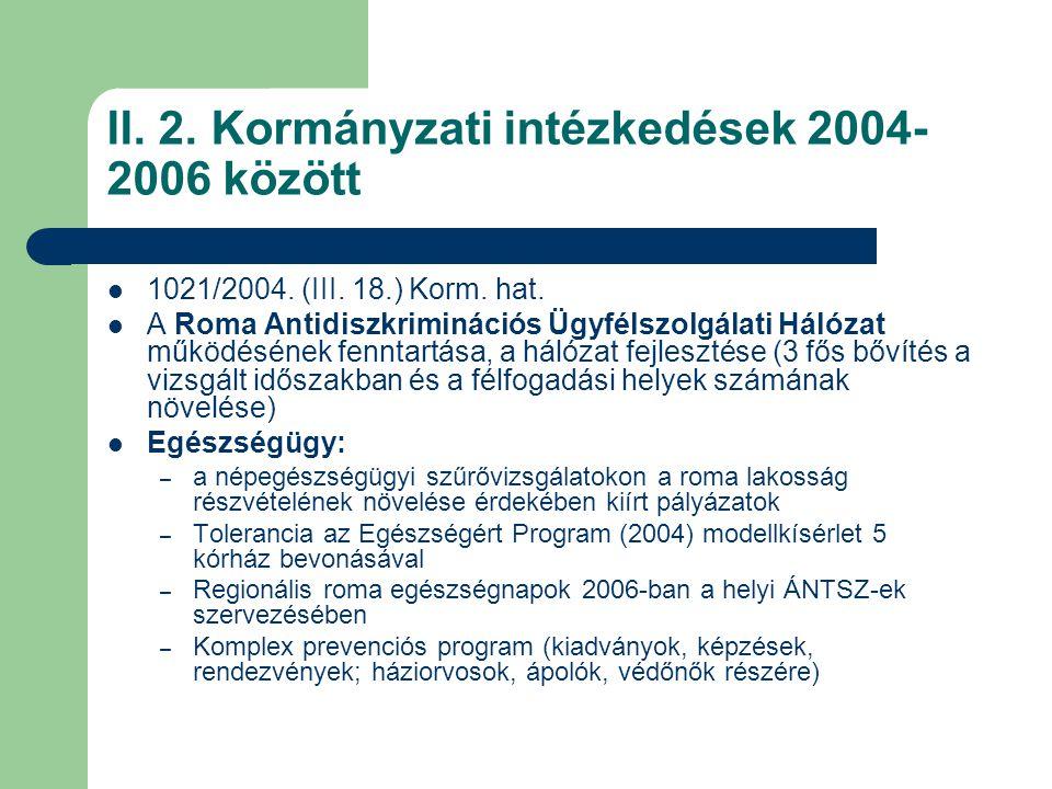 II. 2. Kormányzati intézkedések 2004-2006 között