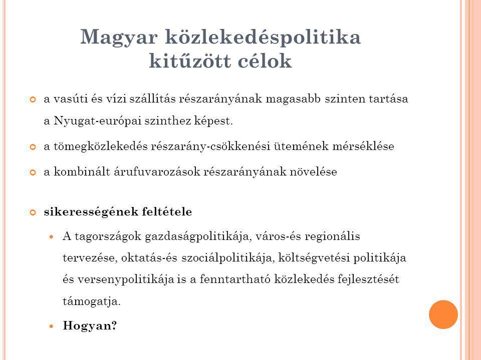 Magyar közlekedéspolitika kitűzött célok