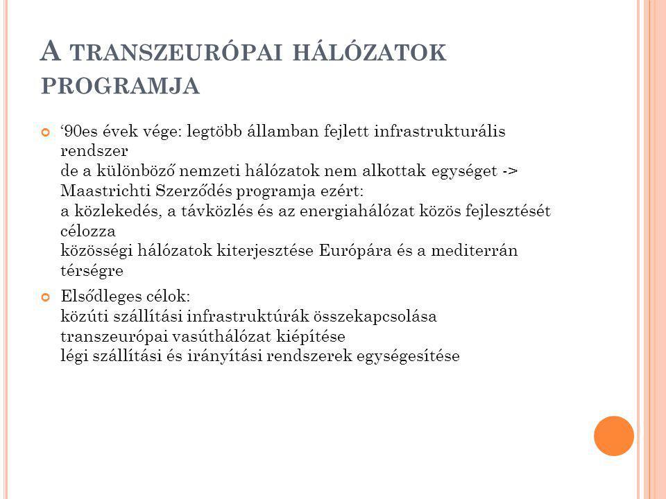 A transzeurópai hálózatok programja