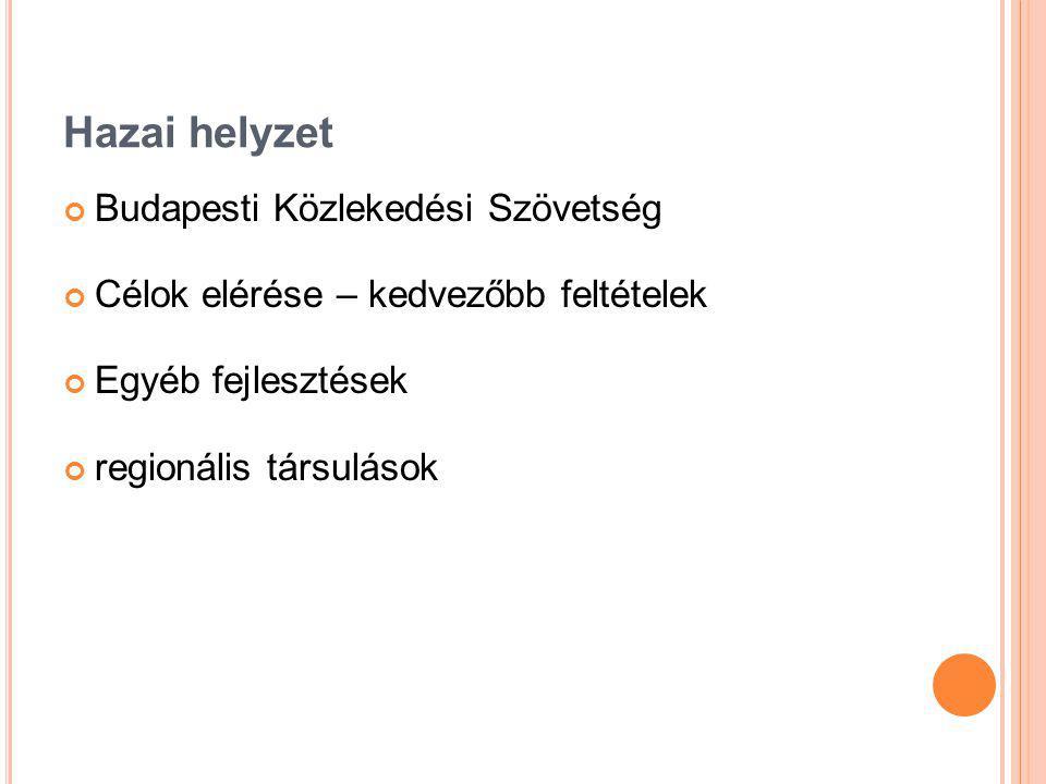 Hazai helyzet Budapesti Közlekedési Szövetség