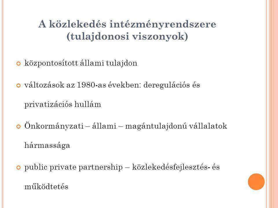 A közlekedés intézményrendszere (tulajdonosi viszonyok)