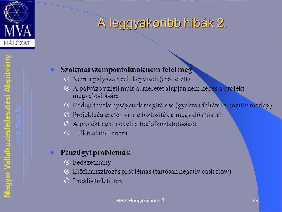 A leggyakoribb hibák 2. Szakmai szempontoknak nem felel meg