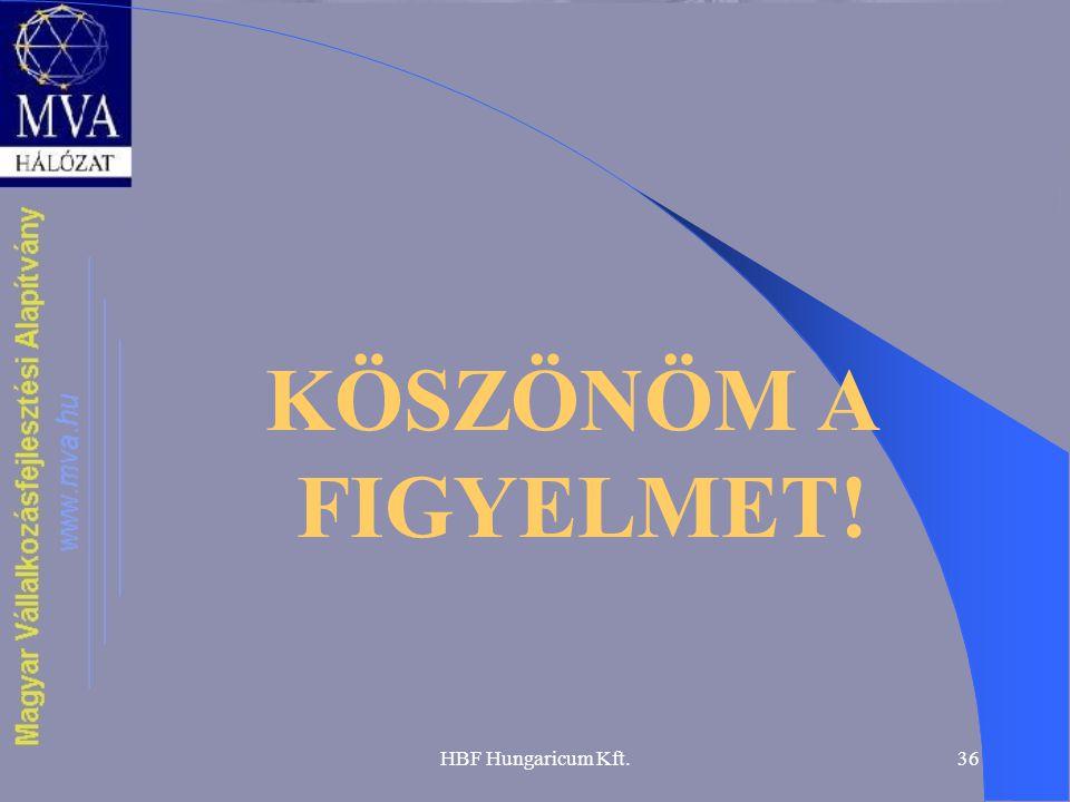 KÖSZÖNÖM A FIGYELMET! HBF Hungaricum Kft.